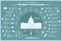 Image Poster - Women in Congress